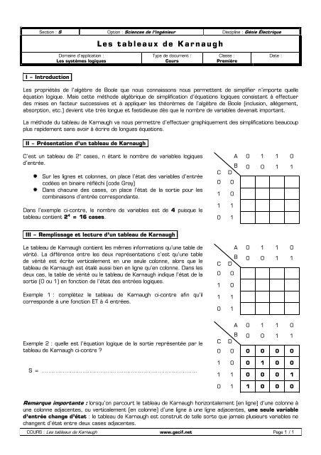 Les Tableaux De Karnaugh Gecif Net