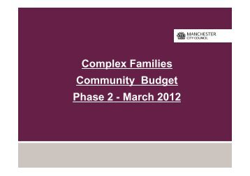 Community budgets presentation - Manchester Strategic Housing ...
