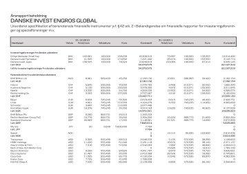 pr. 1. halvår 2011 - Danske Invest