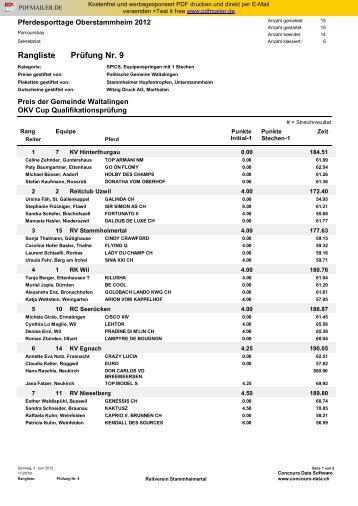Rangliste Vereinscup - OKV