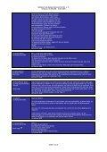 Gästebuch des Kamper Karneval Club 84 .e. V. Zeitraum: 09.09 ... - Seite 2