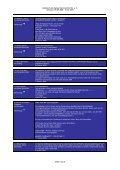Gästebuch des Kamper Karneval Club 84 .e. V. Zeitraum: 09.09 ... - Seite 4