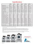 Lavadoras-extractoras de montaje rígido Serie UW - Page 4
