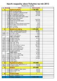 Návrh rozpočtu obce Rokytno na rok 2013