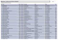 Objednávky - prehľad od 01.01.2013 do 30.06.2013 - Petržalka