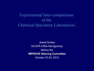 Laboratory Intercomparisons and Issues