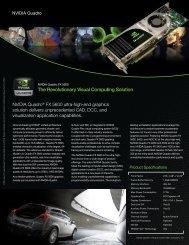 The Revolutionary Visual Computing Solution