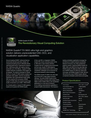 The Revolutionary Visual Computing Solution