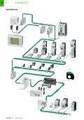 Kommunikationssystem SmartWire-DT - Moeller - Page 6