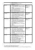 Methoden zur Bibelarbeit - Page 2