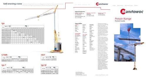 Tower Crane - Potain
