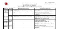 Zuchtbucheinteilung Vorschlag 30 6 2011 1