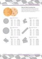Velcro Sanding Discs 2015 - Page 3