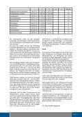 Handwerkerverein Bezau - Bezauer Wirtschaftsschulen - Seite 5