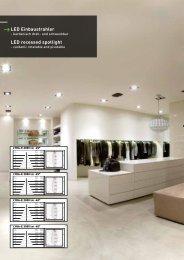 LED Einbaustrahler LED recessed spotlight