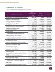 rapport-report-2013-2014-eng - Page 7
