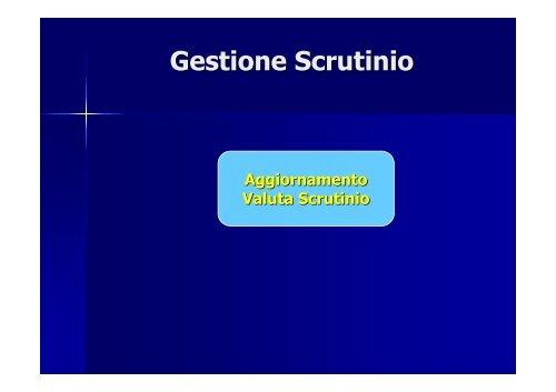 Gestione Scrutinio - STRINGHER