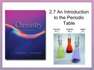 2.7 An Introduction to the Periodic Table