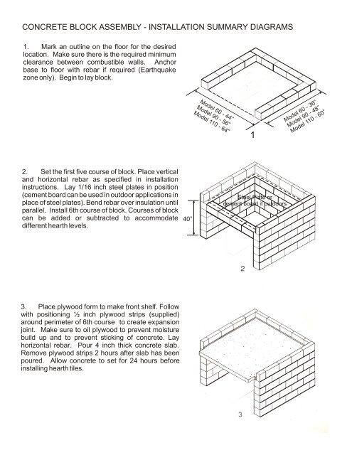 concrete block diagrams - EarthStone Ovens
