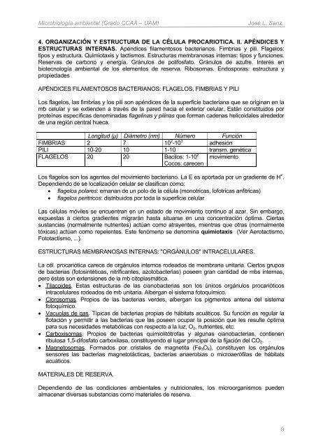 Microbiologãa Ambiental Grado Ccaa â Uam Josã L Sanz 9
