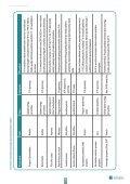 Socialinė apSauga integraciniam vyStymuiSi - Page 7