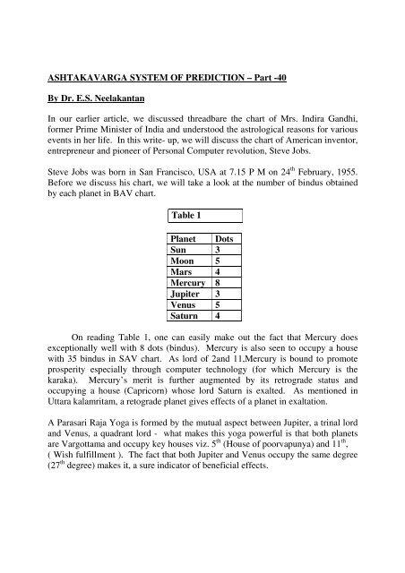 ASHTAKAVARGA SYSTEM OF PREDICTION – Part -40     - Neelastro