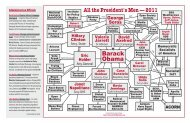 Barack Obama - Discover the Networks