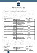 Descarca lista preturi - Page 4