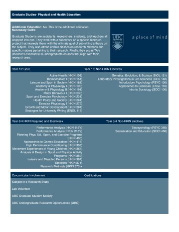 Grad- PEDH - UBC School of Kinesiology