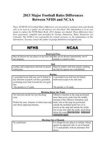 2013 nfhs football exam kshsaa 2013 nfhsncaa football rules differences fandeluxe Image collections