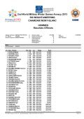 Final Results Ski Mountaineering - CISM - Page 7