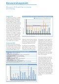 Immobilien- Informationen - Duesseldorf Realestate - Seite 2