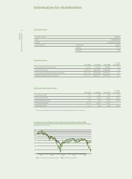 The LLB Group - Annual Report 2011 - Liechtensteinische ...