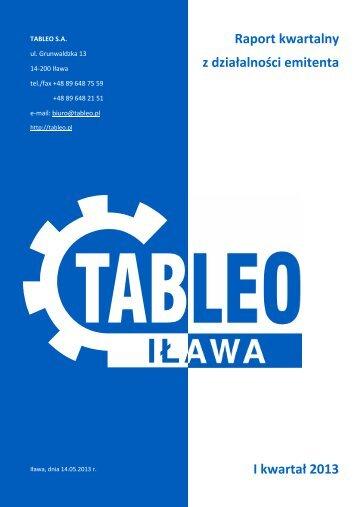 I kwartał 2013 Raport kwartalny z działalności emitenta