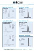 PerfectSil® 100 CN-3 PerfectSil® 100 C8-3 PerfectSil® 100 NH2 ... - Page 2