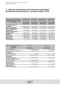 Raport kwartalny za III Q 2012.pdf - Page 4