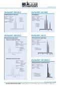 PerfectSil® - at MZ-Analysentechnik - Page 2