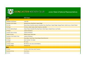 Junior State & National Representatives - Doncaster Hockey Club
