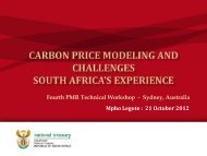 Carbon Price Modeling & Challenges