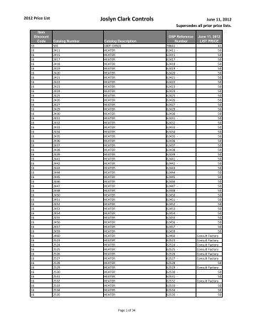 revised price listing rh yumpu com