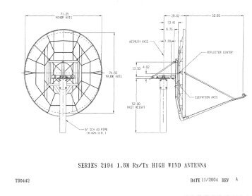 SERIES 2194 1.8M Rx/Tx HIGH WIND ANTENNA