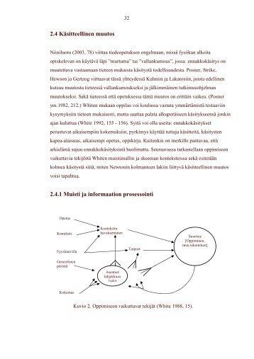 2.4 Käsitteellinen muutos 2.4.1 Muisti ja informaation prosessointi