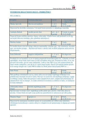 podružnici - Osnovna šola Škofljica
