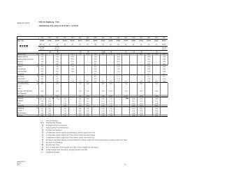KBS 315 Magdeburg – Halberstadt – Thale 07.07. bis 14.12 - Nasa