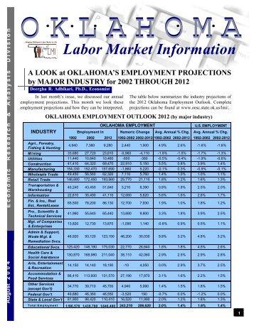 Oklahoma employment commission