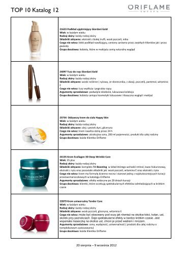 TOP 10 Katalog 12 - Oriflame