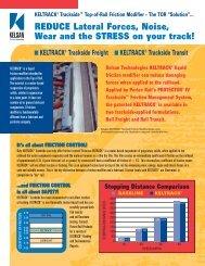 PIV KELTRACK INSERT - Rail Friction Management