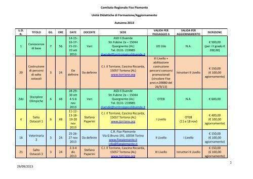 Fise Piemonte Calendario.1 29 09 2013 Comitato Regionale Fise Piemonte Unita