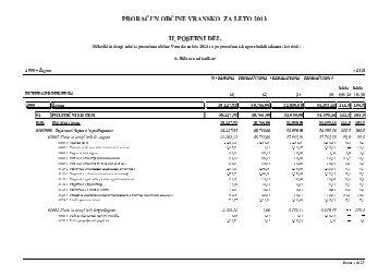 Posebni del proračuna Občine Vransko za leto 2013