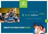 campaign breakfast - Boys and Girls Clubs of Greater Oxnard and ...